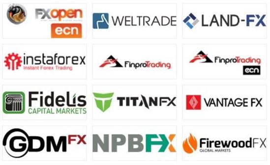 Comment trouver une bonne plateforme de trading ?